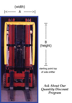 Forklift Backrest Guard Diagram